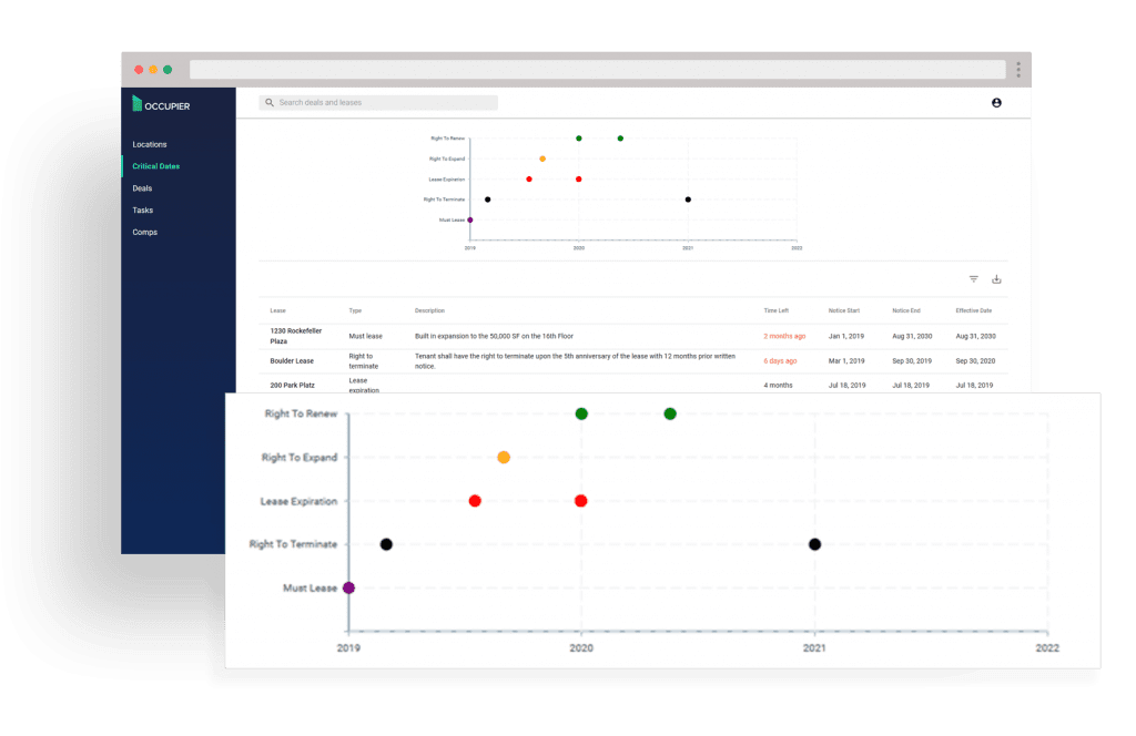 Lease portfolio management software